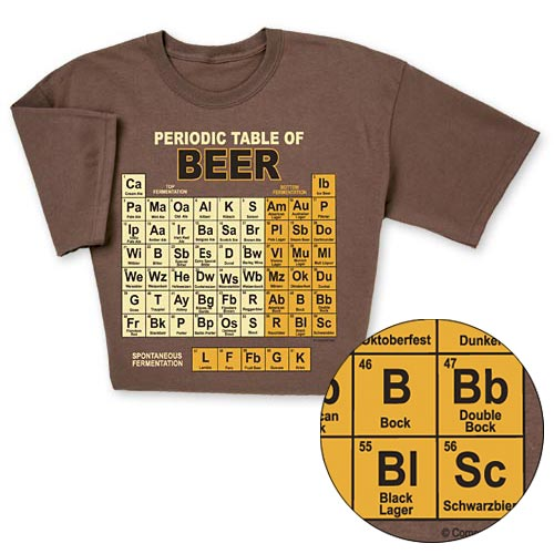 periodic-table-of-beers-funny-t-shirt-6.jpeg